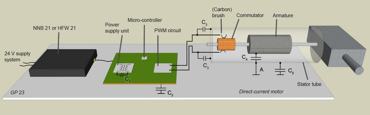 Langer EMV - 03 Interference suppression on a direct-current motor ...