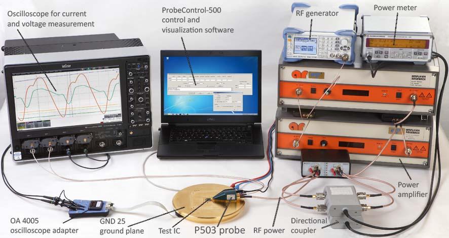 Langer EMV - ProbeControl-500, ProbeControl-500 Software