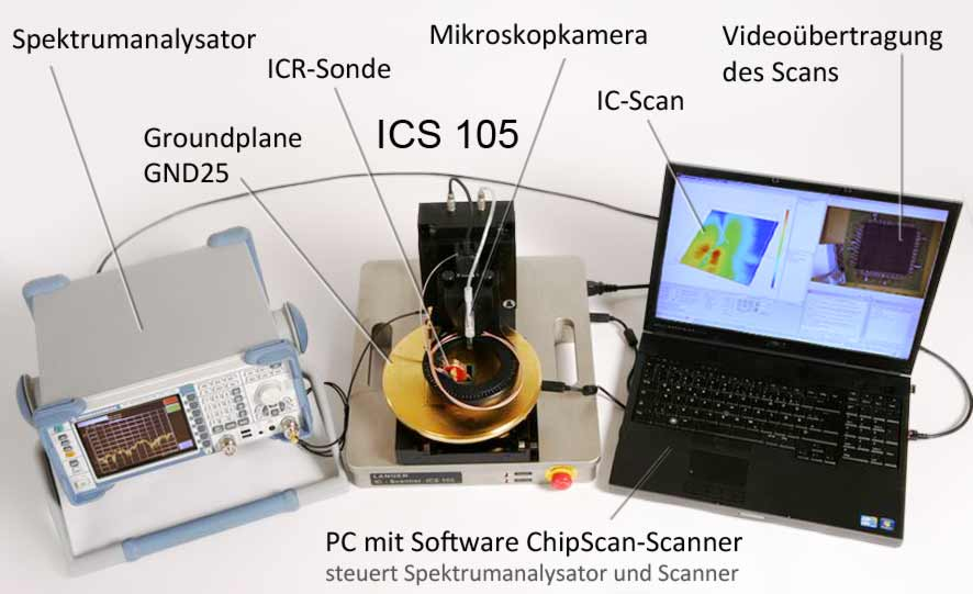 ICS 105 Anwendung mit Software CS-Scanner