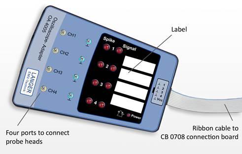Langer EMV - ICE1 set, IC Test Environment