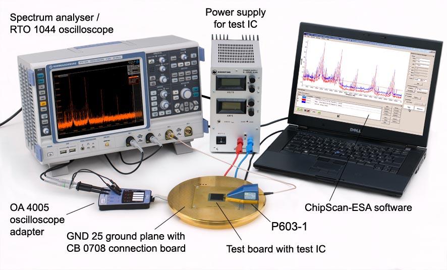 Langer EMV - P603-1 / P750 set RF conducted measurement IEC