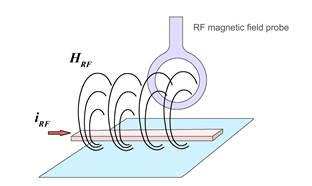 Langer EMV - Near-Field Probes